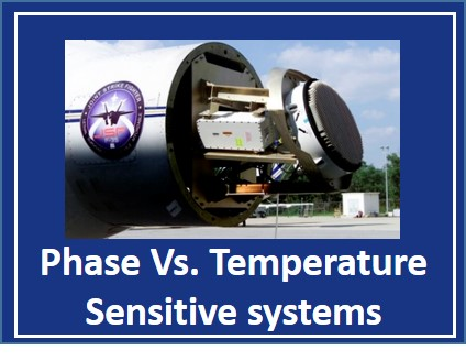 EIM FIRST TIMES CABLES FOR Phase Vs Temperature Sensitive systems APPLICATION