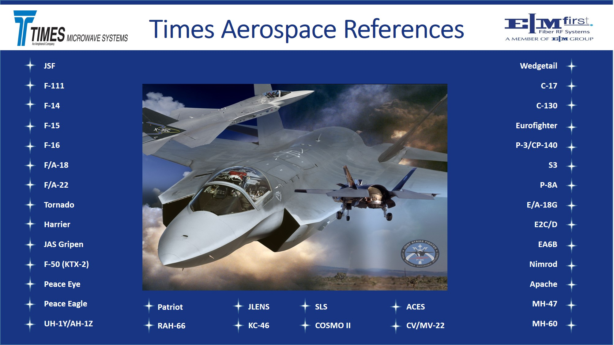 TIME MICROWAVE SYSTEMS REFERENCES